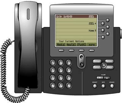 cisco ip phone 7910 sip firmware